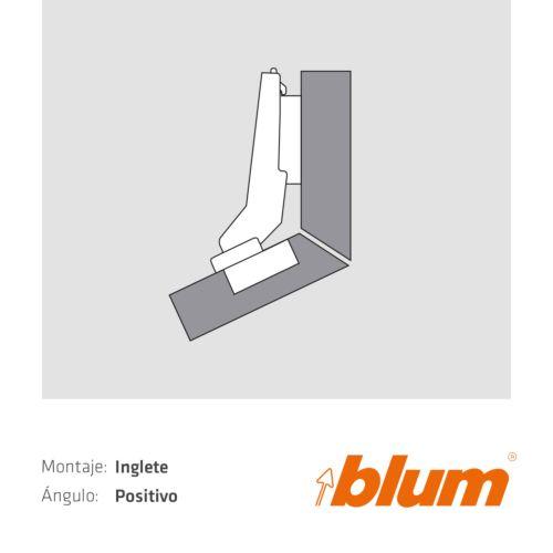 Bisagras Blum para montaje inglete en ángulo positivo