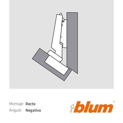 Bisagras Blum para montaje recto en ángulo negativo