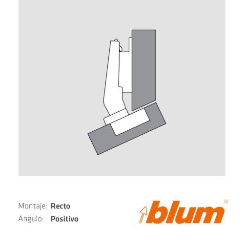 Bisagras Blum para montaje recto en ángulo positivo