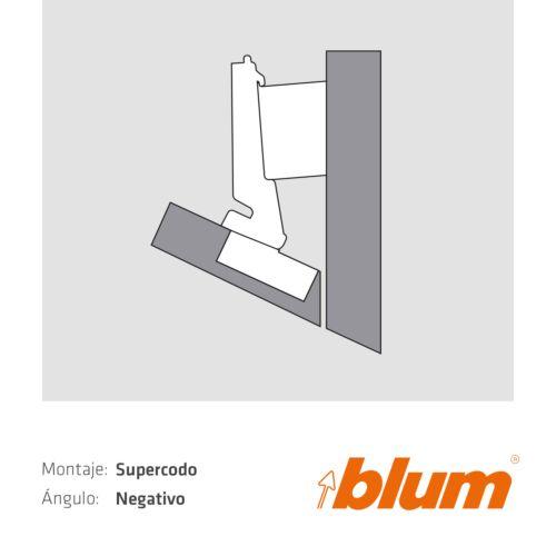 Bisagras Blum para montaje supercodo en ángulo negativo