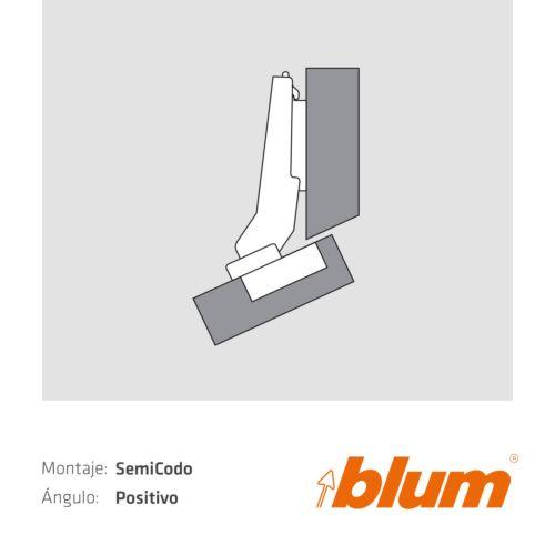 Bisagras Blum para montaje semicodo en ángulo positivo