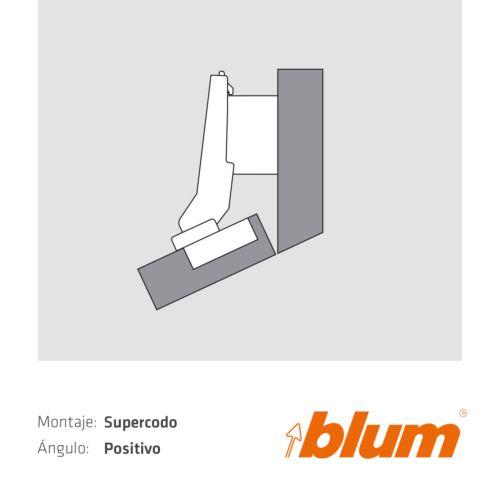 Bisagras Blum para montaje supercodo en ángulo positivo
