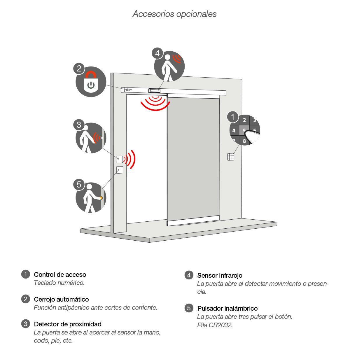 Guía compacta de apertura automática para puertas SIMPLES de vidrio o madera HUDSON