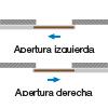 apertura-derechas-izquierda